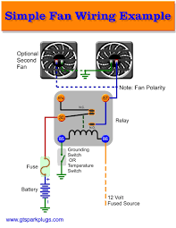 radiator fan wiring diagram carlplant how to wire electric radiator fan directly to a toggle switch at How To Wire Dual Electric Fans Diagram