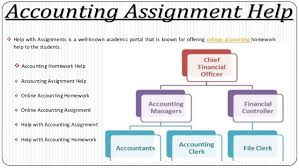 online education support by help assignments ppt help assignments