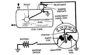 fuel gauges automobile schematic wiring diagram for the fuel level gauge
