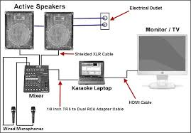 xlr microphone cable wiring diagram wiring diagrams and schematics best xlr wiring diagram connector cable audio monly