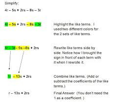 simplifying algebra expressions