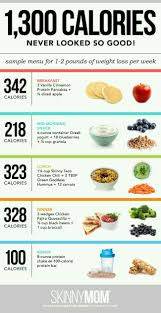 Hard Diet Chart Pin By Jackie Schuey On Calorie Chart Healthy Eating Diet