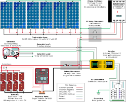typical diagram for a small rv or cabin solar electric system rv diagram solar