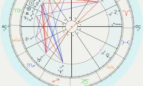 Astrolabe Free Birth Chart Birth Calculator Flow Charts