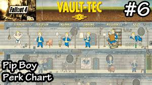 Fallout Perk Chart Fallout 4 Pip Boy Perk Chart Out Of Time Getting Outside Walkthrough Lets Play Part 6