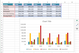 How To Insert A Bar Chart In Excel Excel 2013 Charts