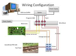 ho track wiring details ho wiring diagram and schematics ho track wiring diagrams nilza net
