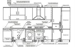 common wiring diagrams lovely electrical wiring diagram for kitchen 36 Foot Uniflite Wire Diagram common wiring diagrams lovely electrical wiring diagram for kitchen architecture admirers