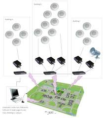 paging over ip systems kintronics paging system summary and overview