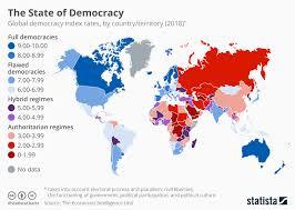 Map Chart Chart The State Of Democracy Around The World Statista