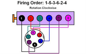 firing order ford falcon questions answers pictures fixya trying to get timing set i can get top dead center