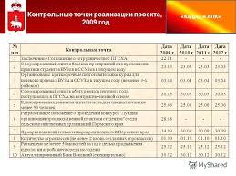 Презентация на тему Министерство сельского хозяйства Пермского  9 Кадры в АПК Контрольные