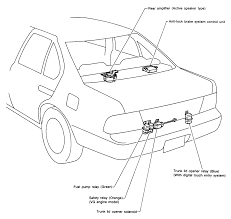 1999 Nissan Pathfinder Wiring Diagram