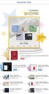Real Time Synnara Chart 9 07 19 12 30 Kst Music Rank
