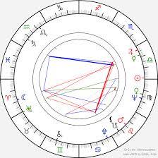 Robert Lang Birth Chart Horoscope Date Of Birth Astro