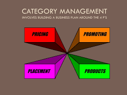 Retail Category Management Basics