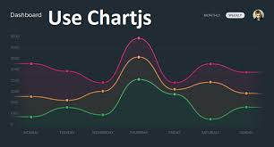 Angular Chart Js Real Time Data Pin By Elvis Miranda On Programming Tuesday Wednesday