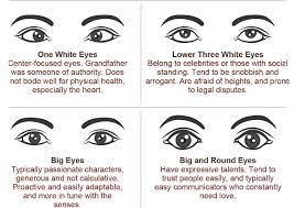 Reading Tea Leaves Chart Bildergebnis Für Lash Extensions Shapes Eye Lashes