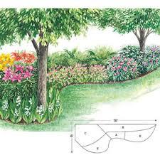 colorful shade garden michigan bulb