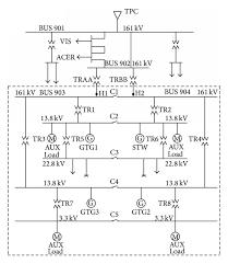 single line diagram single image wiring diagram single line diagram of the chp system figure 1 of 17 on single line diagram