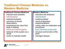 about traditional medicine task 2 essay about traditional food and fast food ielts