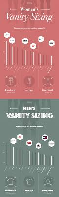 Anthropologie Dress Size Chart Which Brands Use Vanity Sizing This Handy Fitbay Chart