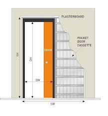 single pocket doors. jb kind single pocket sliding door system. loading zoom doors