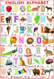 Learning Chart Children Learning Charts
