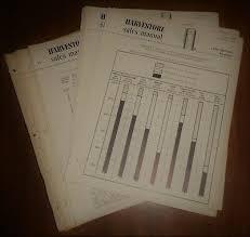 Harvestore Silo Capacity Chart Rare Vintage A O Smith Harvestore System Silo Advertising