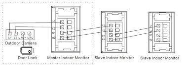 3m intercom d20 wiring diagram wiring diagram schematics wiring diagram video intercom wiring car wiring