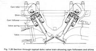 four stroke engine basics dohc double overhead camshaft