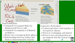 dual and cooperative federalism ess dual and cooperative federalism essay