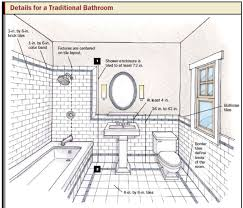 Full Size of Bathroom:alluring Small Bathroom Plan Design Extraordinary  Decor Floor Plans Large Size of Bathroom:alluring Small Bathroom Plan  Design ...
