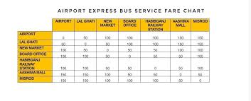 Airport Express Fare Chart Airconnectivity For Bhopals Development Afbd Flybhopal