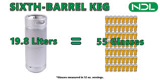 barrel size keg size guide how many beers are in a keg