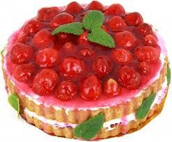 Happy Birthday Cake Images Free Stock Photos Download 1230 Free
