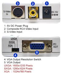 ultra composite video s video to vga converter scaler excellent analog video to vga scaler supreme high vga rgbhv output up to uxga 1600x1200 pixels