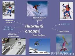 Лыжная подготовка класс презентация по физкультуре Лыжный спорт