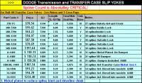 Chevy Drive Shaft Length Chart