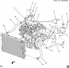 chevy trailblazer cooling system diagram wiring diagram for you • chevrolet equinox 3 4 2007 auto images and specification 2004 chevy trailblazer cooling system 2005 chevy trailblazer cooling system diagram