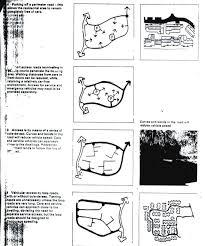 Hamid Shirvani Urban Design Process Pdf Perencanaan Kota Teori Urban Design 3 Lingkungan Dan