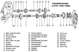 harley diagrams and manuals Sportster Ignition Wiring Sportster Ignition Wiring #95 sportster ignition wiring