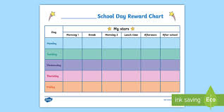 Editable Reward Chart Free Editable Reward Chart