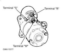 1998 ford f150 starter solenoid wiring diagram wiring diagram ford f 250 neutral safety switch wiring diagram clutch
