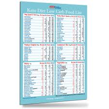 Food Chart With Calories Protein And Carbs
