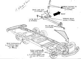 image result for gmc motorhome bumper covers motorhome Motorhome Electrical Diagram image result for gmc motorhome bumper covers