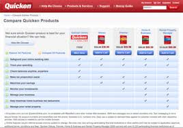 Research Tables Research Product Comparison And Pricing Tables Blog