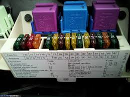 e help need a picture of the fuse panel in the front passenger edit i just googled for a bmw e70 fuse index and found the image below is this how your diagram looks