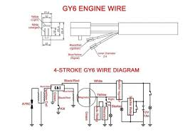 motorcycle wiring diagram ssr dirt great installation of wiring ssr 125 wiring diagram captain source of wiring diagram u2022 rh rosepettal com 2004 ssr wiring