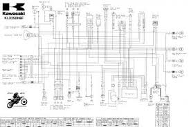 67 impala dash wiring car wiring diagram download moodswings co 1966 Mustang Wiring Diagram 1966 mustang under dash wiring diagram 1966 find image about 67 impala dash wiring 88 mustang lights diagrams as well 1965 ford mustang wiring diagram 1966 mustang wiring diagram pdf